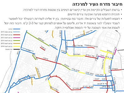 tlv bicycle tracks planned connections east to center