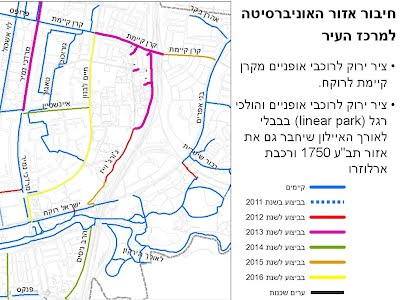 tlv bicycle tracks planned university to city center
