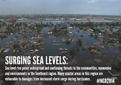 Climate Change Sea Level