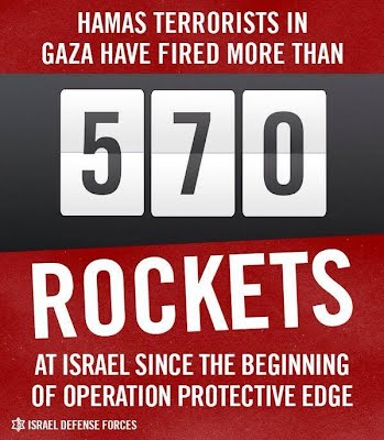 https://sites.google.com/site/sustainabilityorgil/home/news-updates/Missiles-from-Gaza-and-Global-Warming/HAMAS_fired_more_than_570_at_israel_1201714.jpg