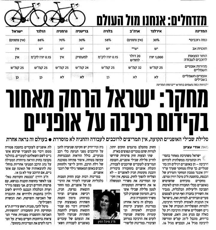 מחקר: ישראל הרחק מאחור בקידום רכיבה על אופניים